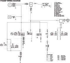yamaha blaster wiring diagram floralfrocks