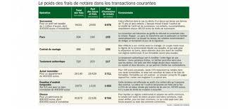 cout contrat de mariage comment y voir plus clair dans les frais de notaire challenges fr