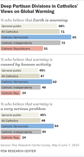 10 facts about religion in america pew research center
