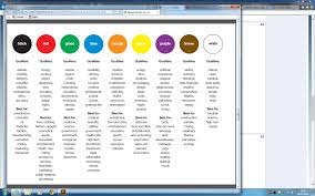 what do different colours mean expressive word types and colour theory sadieparadiuk