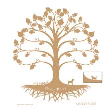 personalised framed mini family tree papercut by twist