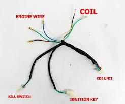 wiring diagram for daytona 150 medium weight flywheel cdi