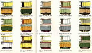 kitchen colour schemes ideas retro kitchen paint color schemes from 1953 kitchen cabinet paint