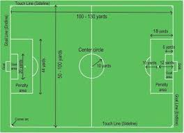 what are the official dimensions of a soccer field in the fifa