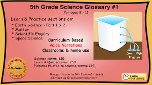 12 Steps Of Na Worksheets 5th Grade Science Glossary 1 Learn And Practice Worksheets For
