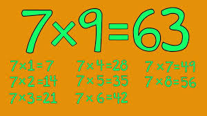 7 times table song fun for students from
