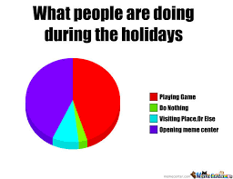 Funny Holiday Memes - what people are doing during the holiday by malikmunthuk meme center
