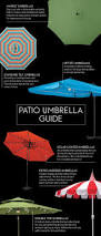 Retro Patio Umbrella by 11 Best Swim Images On Pinterest Swimmers Swim Team And At The