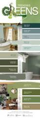 trending green paint colors for 2017 the natural world is once