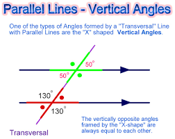 Example Of Alternate Interior Angles Angles And Parallel Lines Passy U0027s World Of Mathematics