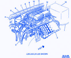 gmc sierra 1500 2002 main engine fuse box block circuit breaker