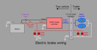 electric trailer brake controller wiring diagram agnitum me