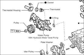 technical curiosities the hydraulic cooling fan u2013 spannerhead