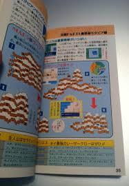 Phantasy Star 2 World Map by Japanese Phantasy Star Ii Futabasha Hint Book Blue Skies Daily