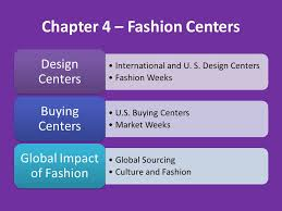 home design elements reviews review for chapter 1 what is fashion design