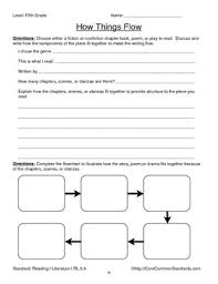 rl 5 5 fifth grade common core worksheets activity and poster tpt