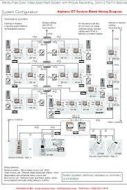 aiphone video intercom wiring diagram aiphone wiring diagrams