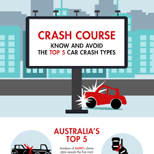 top 5 car accident types business insurance aami