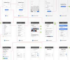 map for app screens sketch talk