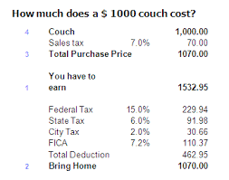 how much does a 1 000 cost my financial coach llc