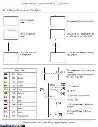 nissan wiring diagram color abbreviations toyota vacuum diagrams