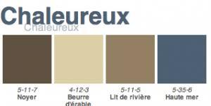 palette de couleur peinture pour chambre associer les couleurs en décoration couleur bleue tableaux de