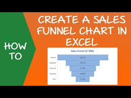 creating a sales funnel chart in excel youtube