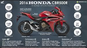 honda cbr details and price honda cbr500r price specs review pics mileage in india