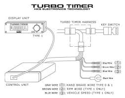 hks turbo timer wiring diagram subaru efcaviation com