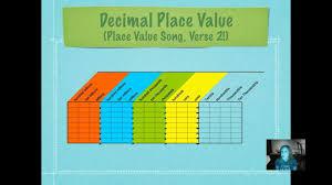 lesson 1 3 decimal place value youtube