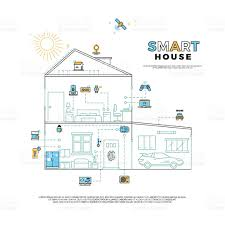 smart house technology system vector concept stock vector art