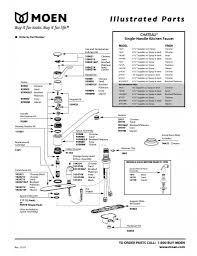 price pfister kitchen faucets parts replacement price pfister kitchen faucet ashfield 529 7yps diagram gif with