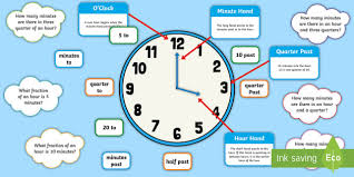 time primary resources clock o u0027clock half past page 1