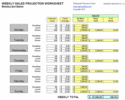 Sales Forecast Spreadsheet Exle by Restaurant Weekly Sales Projections Spreadsheet Restaurant