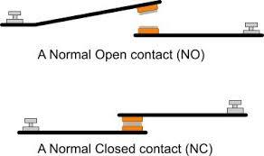 how relays work