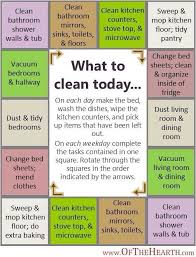 cleaning tips house cleaning tips