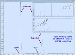 advanced gc ms blog journal open probe fast gc ms real time