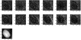 texture based segmentation with gabor filters wavelet and pyramid