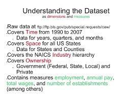 the bureau of labor statistics visualizing the bureau of labor statistics employment dataset
