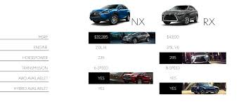 lexus hybrid suv for sale by owner lexus nx vs lexus rx buy a new lexus suv in san antonio tx