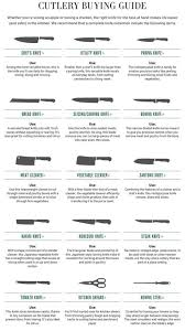types of kitchen knives different types of kitchen knives car interior design kitchen