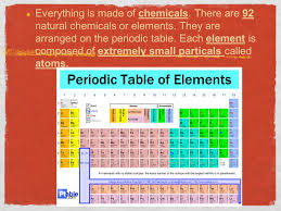 P Table Com Chemical U0026 Physical Properties Ppt Video Online Download