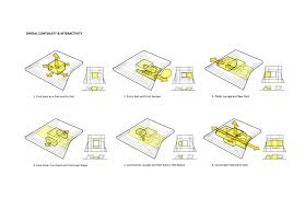 Courtyard Planning Concept H Architecture