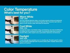 light bulb color spectrum color temperature refers to our sense of warm or cool colors for