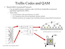 Trellis Encoder Outline Transmitters Chapters 3 And 4 Source Coding And