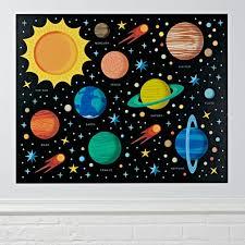 ceiling solar system kit land nod