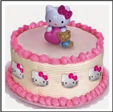 cara membuat hiasan kue ulang tahun anak 5 langkah mudah resep kue ultah anak cara menghiasnya resep