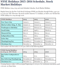 top shelf brands holdings corp dkts nyse holidays 2015 2016