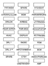 2008 saab 93 fuse box diagram wiring diagram simonand