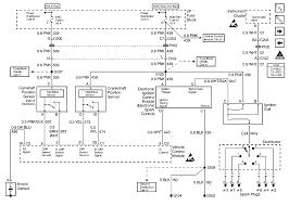 1997 chevy blazer wiring schematic wiring diagram simonand